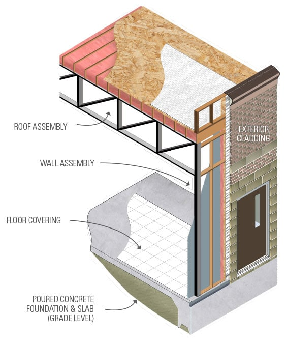 permanent modular building diagram